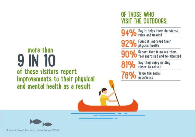 Health & wellbeing info- 3336 SNH infographics AW 11 - revised