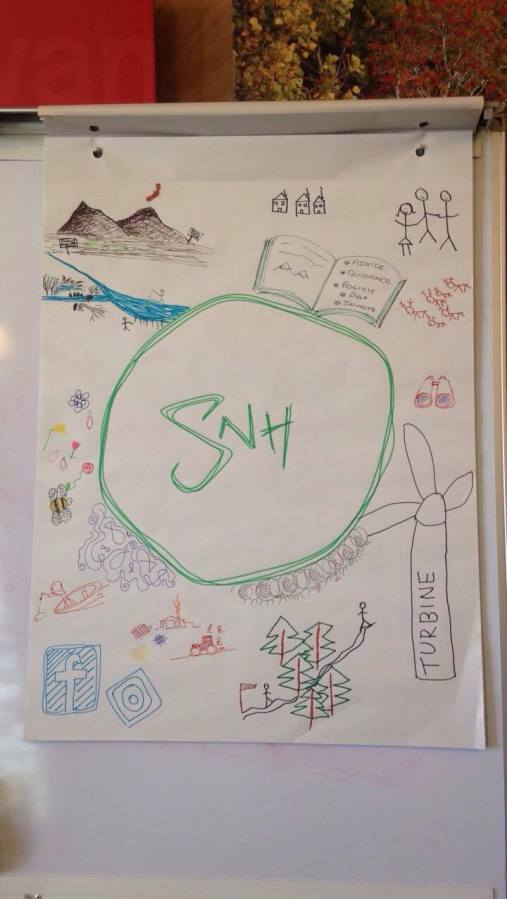 Group 2 took a more artistic, pictorial approach to their conclusions…