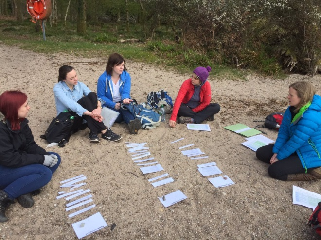 The 2016/17 cohort of teachers on their second Collaborative Planning Day, held at Inchcailloch, Loch Lomond. © Alison Cush/Loch Lomond and The Trossachs National Park